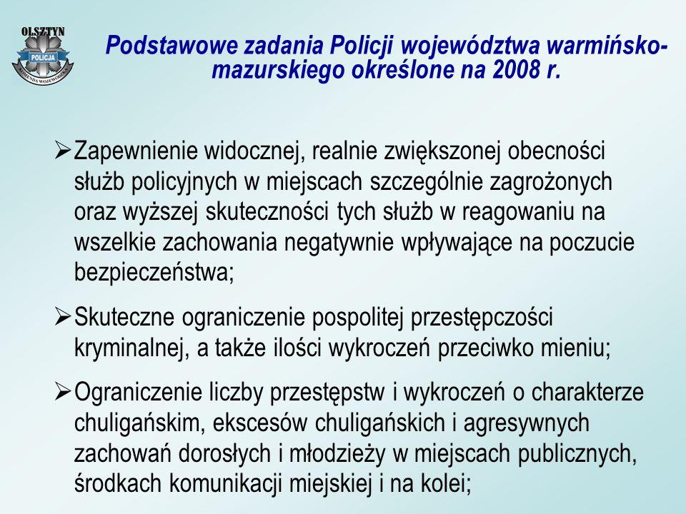 Podstawowe zadania Policji województwa warmińsko- mazurskiego określone na 2008 r. Zapewnienie widocznej, realnie zwiększonej obecności służb policyjn