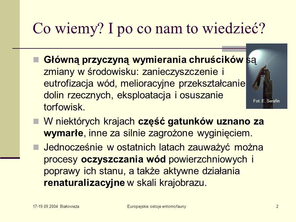 17-19.09.2004 Białowieża Europejskie ostoje entomofauny2 Co wiemy.