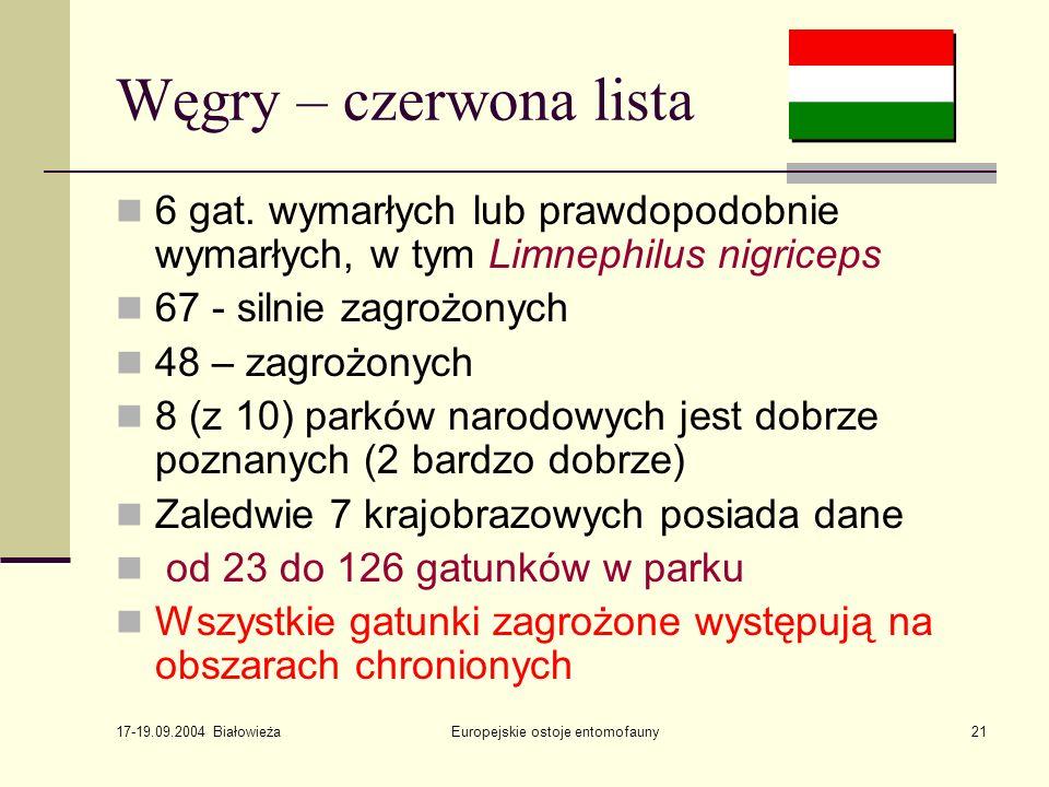 17-19.09.2004 Białowieża Europejskie ostoje entomofauny21 Węgry – czerwona lista 6 gat.