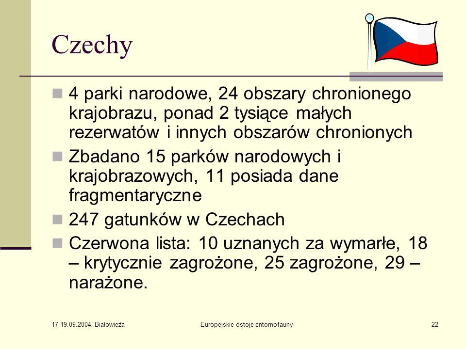 17-19.09.2004 Białowieża Europejskie ostoje entomofauny22 Czechy 4 parki narodowe, 24 obszary chronionego krajobrazu, ponad 2 tysiące małych rezerwatów i innych obszarów chronionych Zbadano 15 parków narodowych i krajobrazowych, 11 posiada dane fragmentaryczne 247 gatunków w Czechach Czerwona lista: 10 uznanych za wymarłe, 18 – krytycznie zagrożone, 25 zagrożone, 29 – narażone.