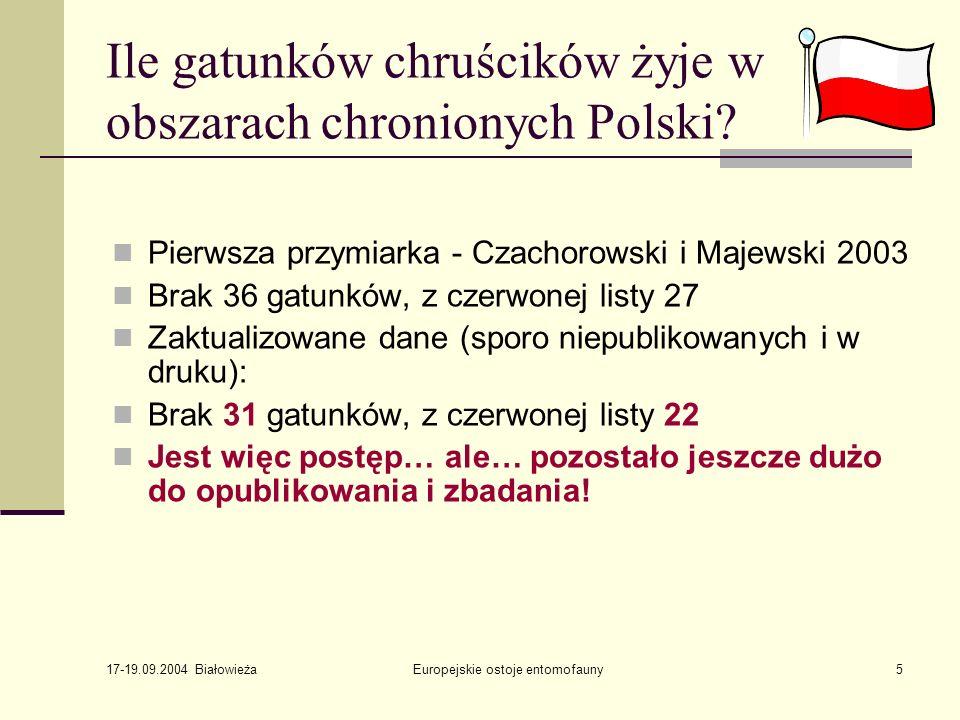 17-19.09.2004 Białowieża Europejskie ostoje entomofauny16 Ile gatunków 130 gatunków Trichoptera na Białorusi 79 występuje w obszarach chronionych 51 brak