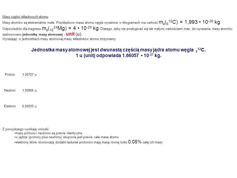 Przykłady promieni atomów [w pm]: Pikometr [pm] jest jedną miliardową częścią milimetra.