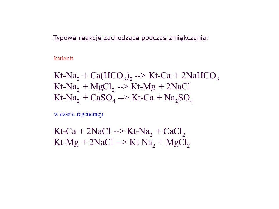 Typowe reakcje zachodzące podczas zmiękczania: kationit Kt-Na 2 + Ca(HCO 3 ) 2 --> Kt-Ca + 2NaHCO 3 Kt-Na 2 + MgCl 2 --> Kt-Mg + 2NaCl Kt-Na 2 + CaSO