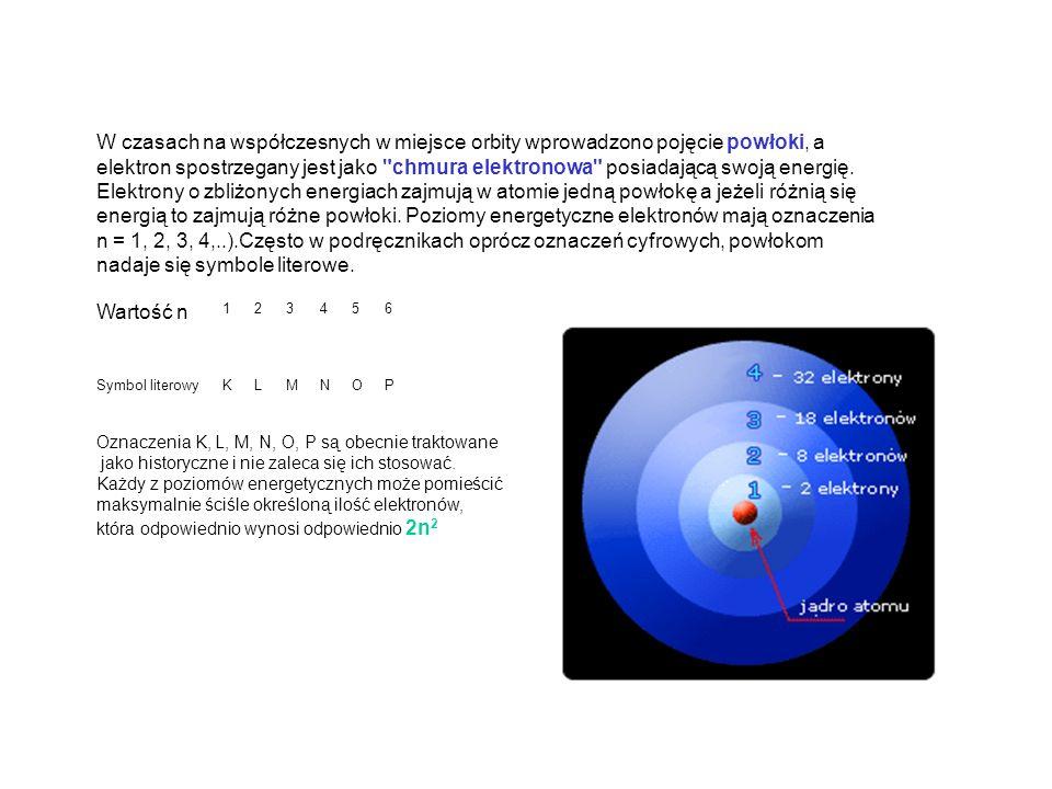 Elektrony walencyjne Zapełnianie powłok elektronami następuje od powłok najbliżej położonych jądra, tj.