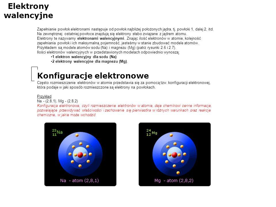 Elektrony walencyjne Zapełnianie powłok elektronami następuje od powłok najbliżej położonych jądra, tj. powłoki 1, dalej 2, itd. Na zewnętrznej ostatn