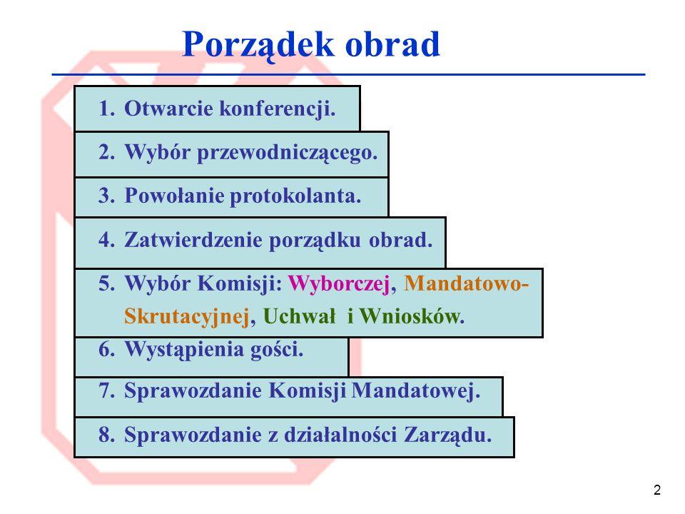 3 Prezydium ZU (2006-2010)