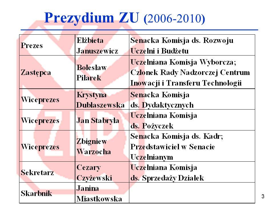 4 Członkowie ZU (2006-2010)