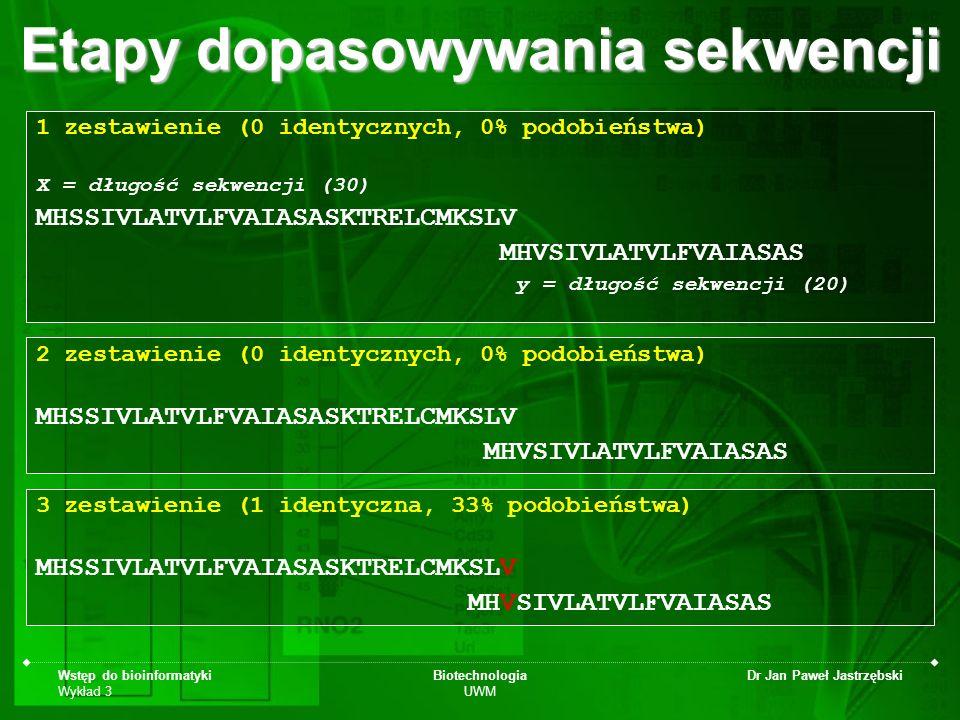 Wstęp do bioinformatyki Wykład 3 Biotechnologia UWM Dr Jan Paweł Jastrzębski 1 zestawienie (0 identycznych, 0% podobieństwa) X = długość sekwencji (30