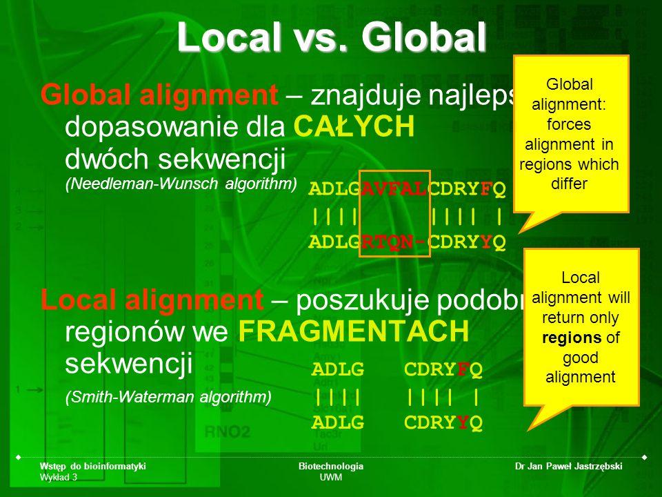 Wstęp do bioinformatyki Wykład 3 Biotechnologia UWM Dr Jan Paweł Jastrzębski Local vs. Global Global alignment – znajduje najlepsze dopasowanie dla CA