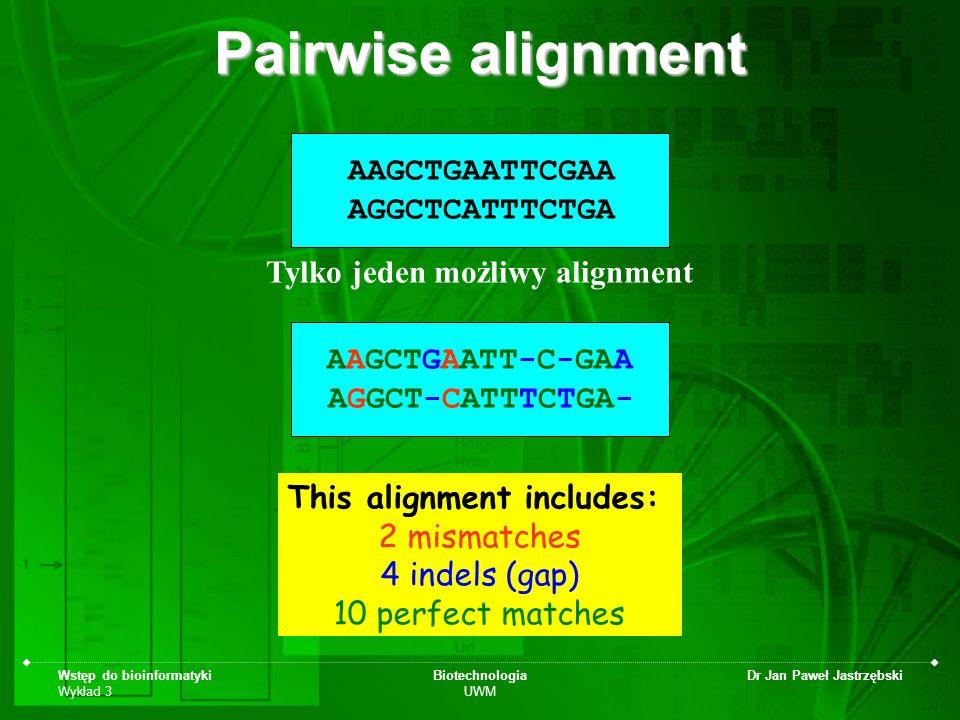 Wstęp do bioinformatyki Wykład 3 Biotechnologia UWM Dr Jan Paweł Jastrzębski Pairwise alignment AAGCTGAATTCGAA AGGCTCATTTCTGA AAGCTGAATT-C-GAA AGGCT-C