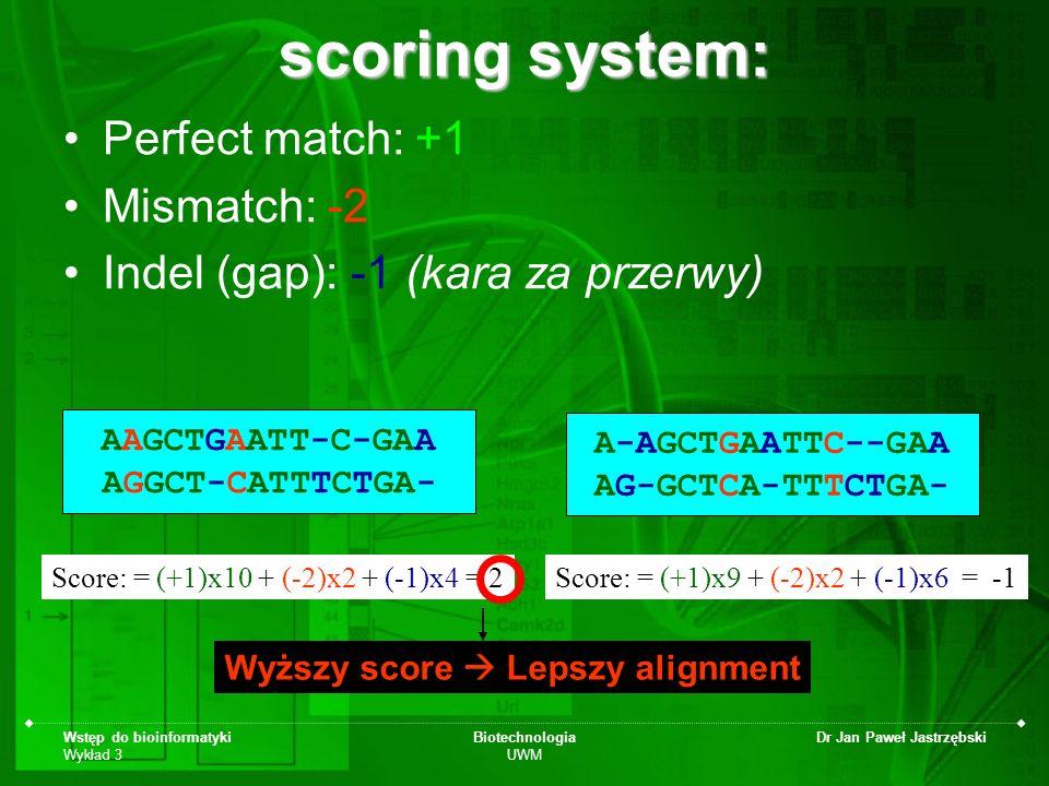 Wstęp do bioinformatyki Wykład 3 Biotechnologia UWM Dr Jan Paweł Jastrzębski scoring system: Perfect match: +1 Mismatch: -2 Indel (gap): -1 (kara za p