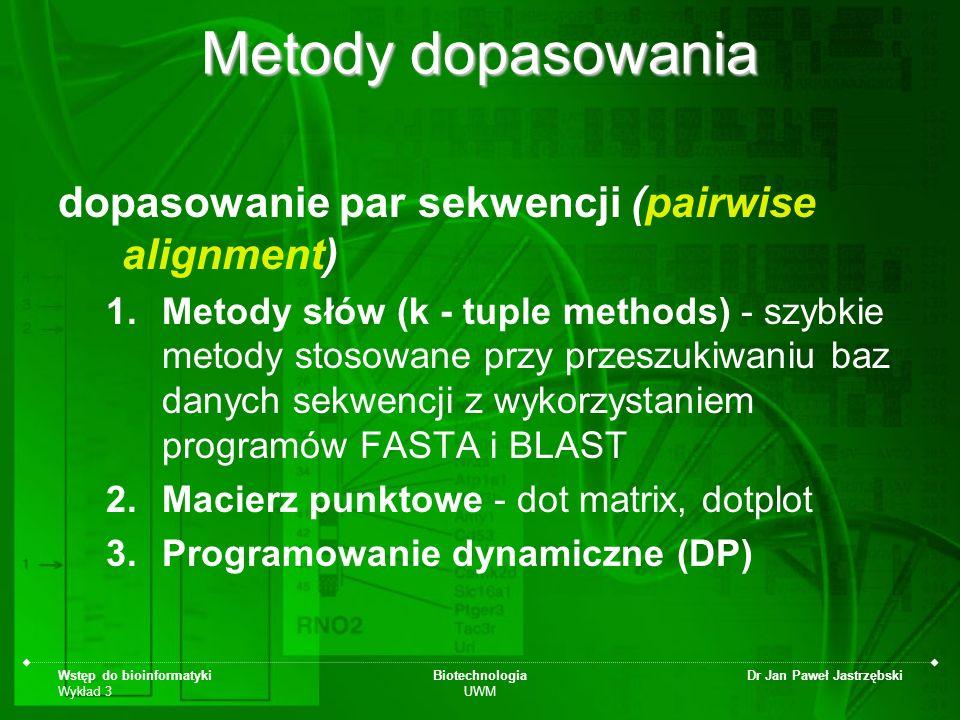 Wstęp do bioinformatyki Wykład 3 Biotechnologia UWM Dr Jan Paweł Jastrzębski Metody dopasowania dopasowanie par sekwencji (pairwise alignment) 1.Metod