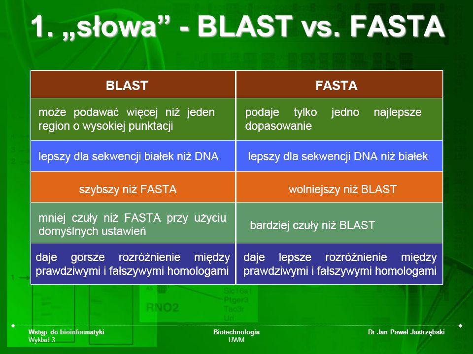 Wstęp do bioinformatyki Wykład 3 Biotechnologia UWM Dr Jan Paweł Jastrzębski 1. słowa - BLAST vs. FASTA