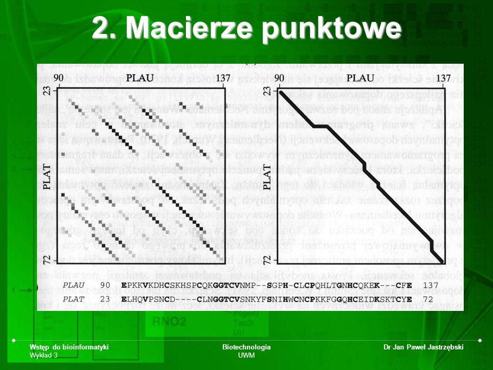 Wstęp do bioinformatyki Wykład 3 Biotechnologia UWM Dr Jan Paweł Jastrzębski 2. Macierze punktowe