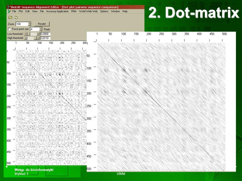 Wstęp do bioinformatyki Wykład 3 Biotechnologia UWM Dr Jan Paweł Jastrzębski 2. Dot-matrix