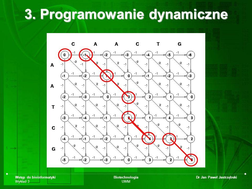 Wstęp do bioinformatyki Wykład 3 Biotechnologia UWM Dr Jan Paweł Jastrzębski 3. Programowanie dynamiczne