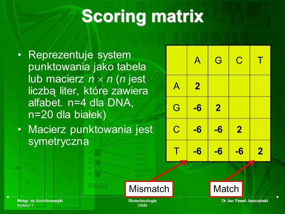 Wstęp do bioinformatyki Wykład 3 Biotechnologia UWM Dr Jan Paweł Jastrzębski Scoring matrix Reprezentuje system punktowania jako tabela lub macierz n