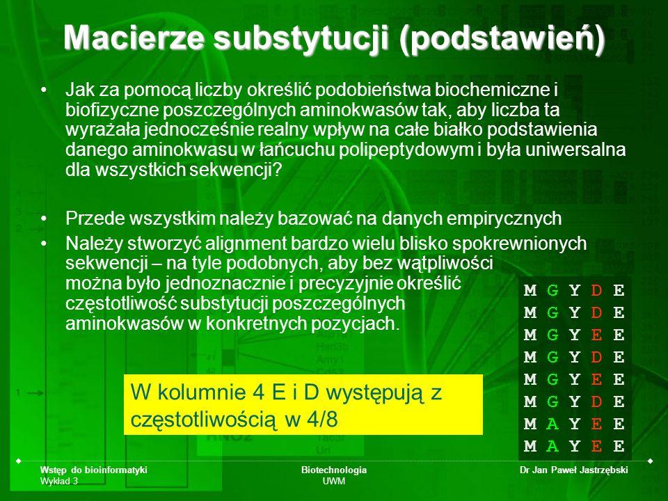 Wstęp do bioinformatyki Wykład 3 Biotechnologia UWM Dr Jan Paweł Jastrzębski Macierze substytucji (podstawień) Jak za pomocą liczby określić podobieńs