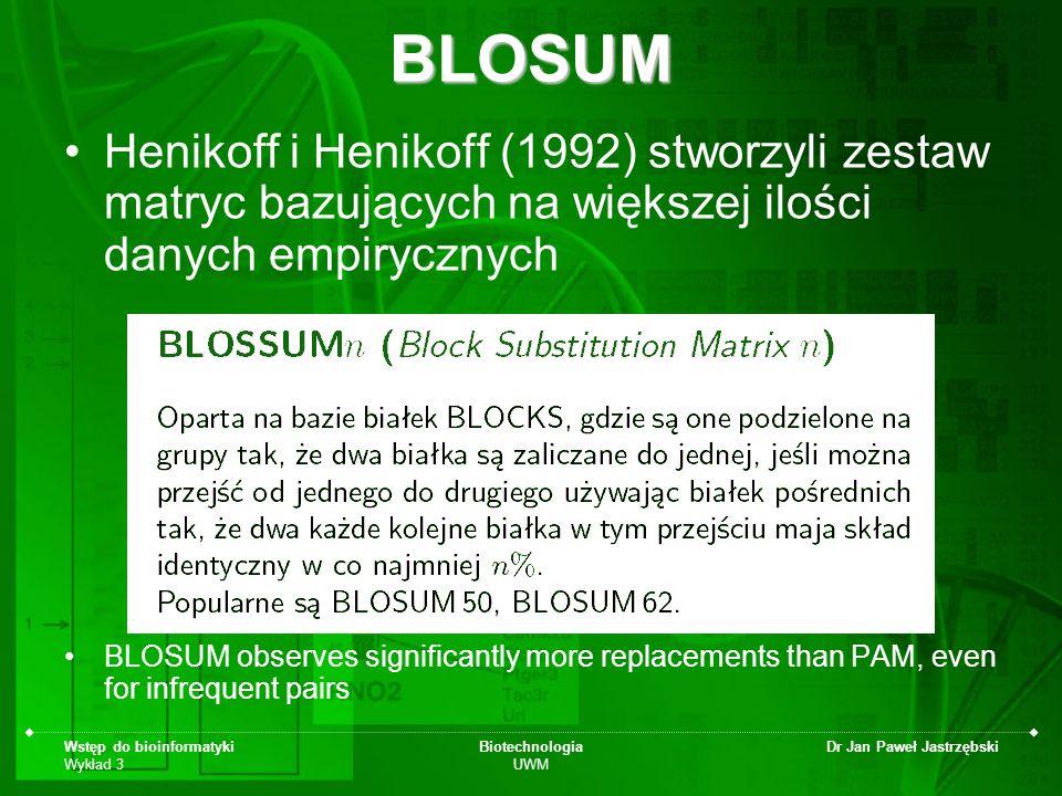 Wstęp do bioinformatyki Wykład 3 Biotechnologia UWM Dr Jan Paweł JastrzębskiBLOSUM Henikoff i Henikoff (1992) stworzyli zestaw matryc bazujących na wi