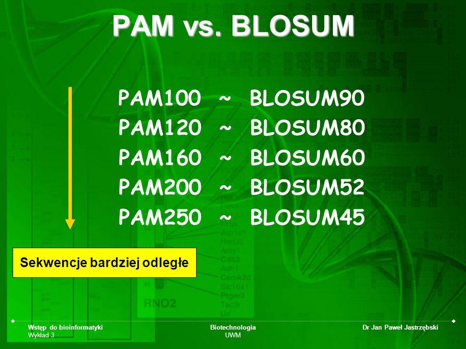 Wstęp do bioinformatyki Wykład 3 Biotechnologia UWM Dr Jan Paweł Jastrzębski PAM vs. BLOSUM PAM100 ~ BLOSUM90 PAM120 ~ BLOSUM80 PAM160 ~ BLOSUM60 PAM2
