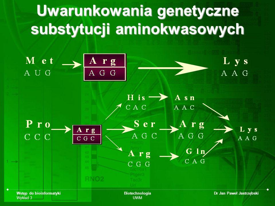 Wstęp do bioinformatyki Wykład 3 Biotechnologia UWM Dr Jan Paweł Jastrzębski Uwarunkowania genetyczne substytucji aminokwasowych