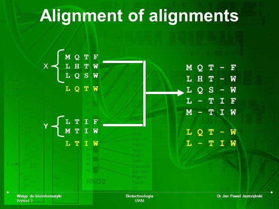 Wstęp do bioinformatyki Wykład 3 Biotechnologia UWM Dr Jan Paweł Jastrzębski Alignment of alignments M Q T F L H T W L Q S W L T I F M T I W M Q T - F