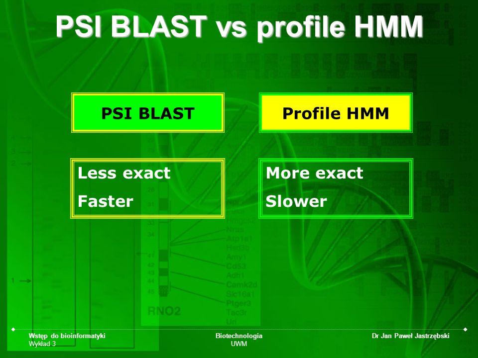 Wstęp do bioinformatyki Wykład 3 Biotechnologia UWM Dr Jan Paweł Jastrzębski PSI BLAST vs profile HMM More exact Slower Less exact Faster PSI BLASTPro
