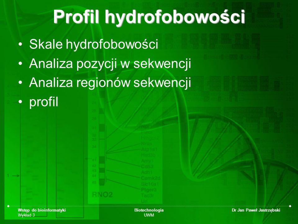 Wstęp do bioinformatyki Wykład 3 Biotechnologia UWM Dr Jan Paweł Jastrzębski Profil hydrofobowości Skale hydrofobowości Analiza pozycji w sekwencji An