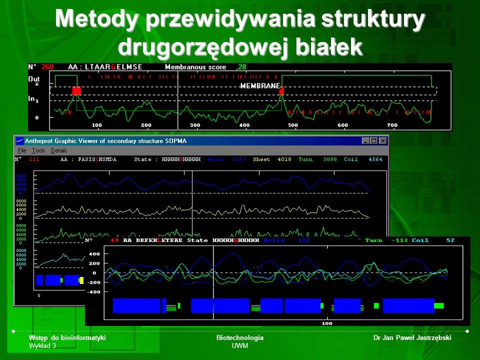 Wstęp do bioinformatyki Wykład 3 Biotechnologia UWM Dr Jan Paweł Jastrzębski Metody przewidywania struktury drugorzędowej białek GOR-I