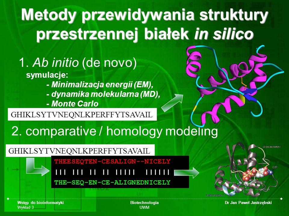 Wstęp do bioinformatyki Wykład 3 Biotechnologia UWM Dr Jan Paweł Jastrzębski 1. Ab initio (de novo) symulacje: - Minimalizacja energii (EM), - dynamik