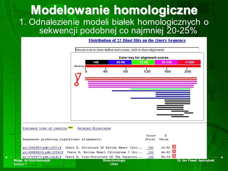 Wstęp do bioinformatyki Wykład 3 Biotechnologia UWM Dr Jan Paweł Jastrzębski Modelowanie homologiczne 1. Odnalezienie modeli białek homologicznych o s