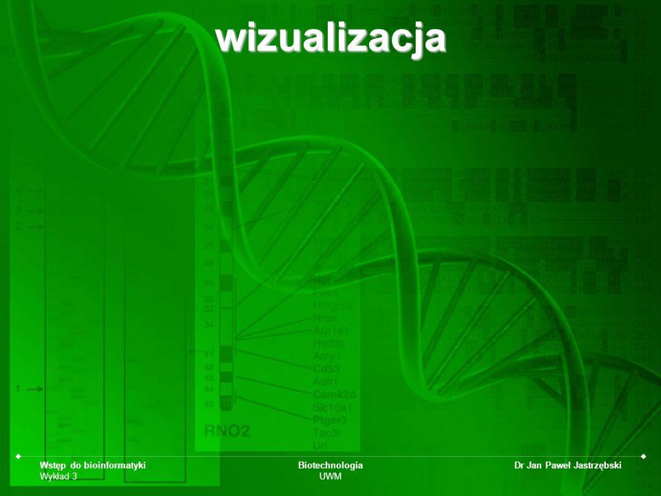 Wstęp do bioinformatyki Wykład 3 Biotechnologia UWM Dr Jan Paweł Jastrzębskiwizualizacja