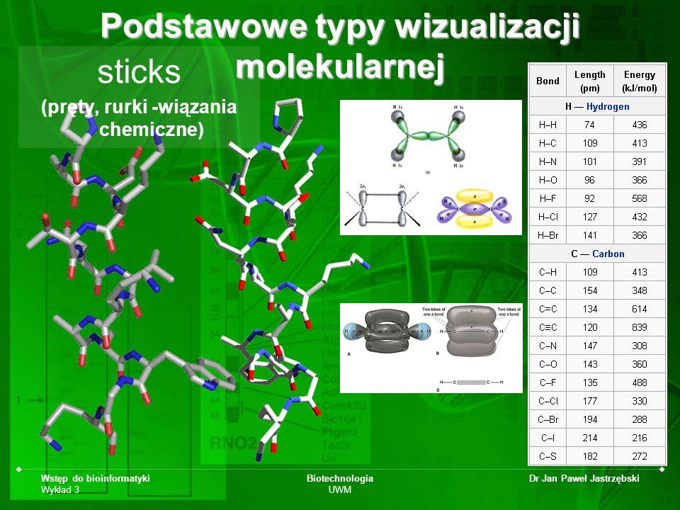 Wstęp do bioinformatyki Wykład 3 Biotechnologia UWM Dr Jan Paweł Jastrzębski Podstawowe typy wizualizacji molekularnej sticks (pręty, rurki -wiązania