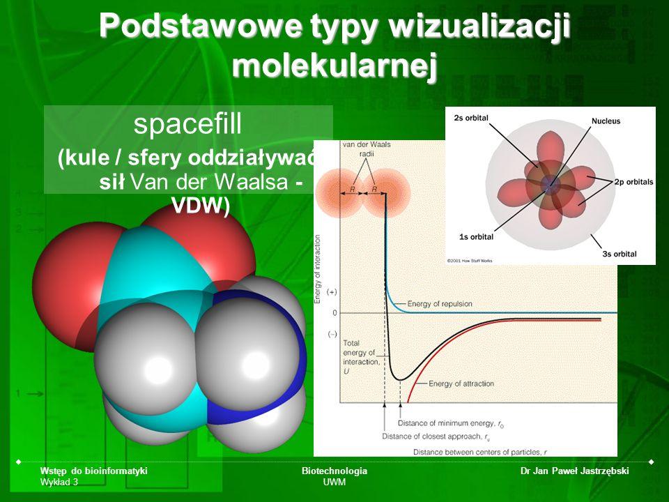 Wstęp do bioinformatyki Wykład 3 Biotechnologia UWM Dr Jan Paweł Jastrzębski Podstawowe typy wizualizacji molekularnej spacefill (kule / sfery oddział