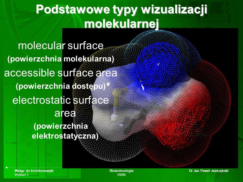 Wstęp do bioinformatyki Wykład 3 Biotechnologia UWM Dr Jan Paweł Jastrzębski molecular surface (powierzchnia molekularna) accessible surface area (pow