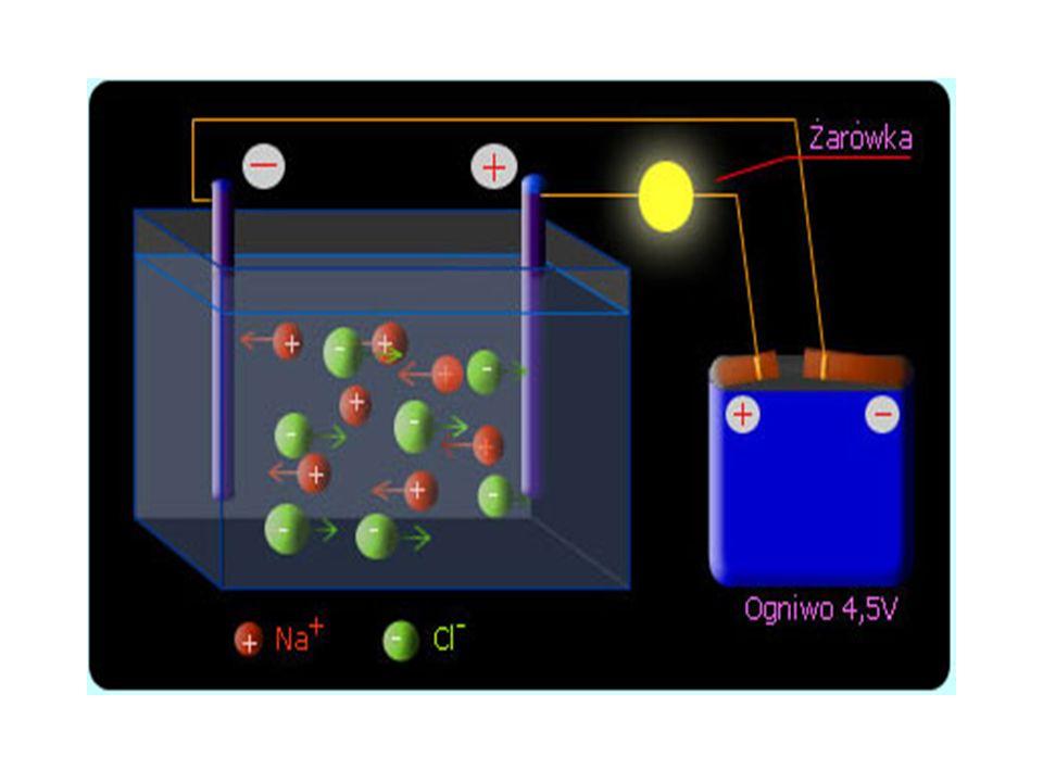 faza ośrodek dyspersyjny rozproszonaciekłystałygazowy ciekła emulsje koloidy: zole, emulsoidy np.
