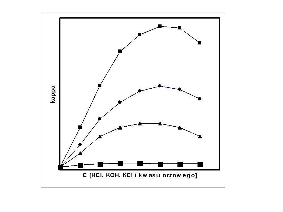 Elektrody drugiego rodzaju składają się z metalu, jego trduno rozpuszczalnej soli oraz elektrolitu zawierającego aniony wchodzące w skład trudno rozpuszczalnej soli.