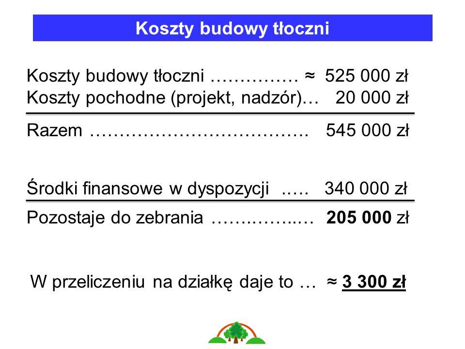 Koszty budowy tłoczni Koszty budowy tłoczni …………… 525 000 zł Koszty pochodne (projekt, nadzór)… 20 000 zł Środki finansowe w dyspozycji.….