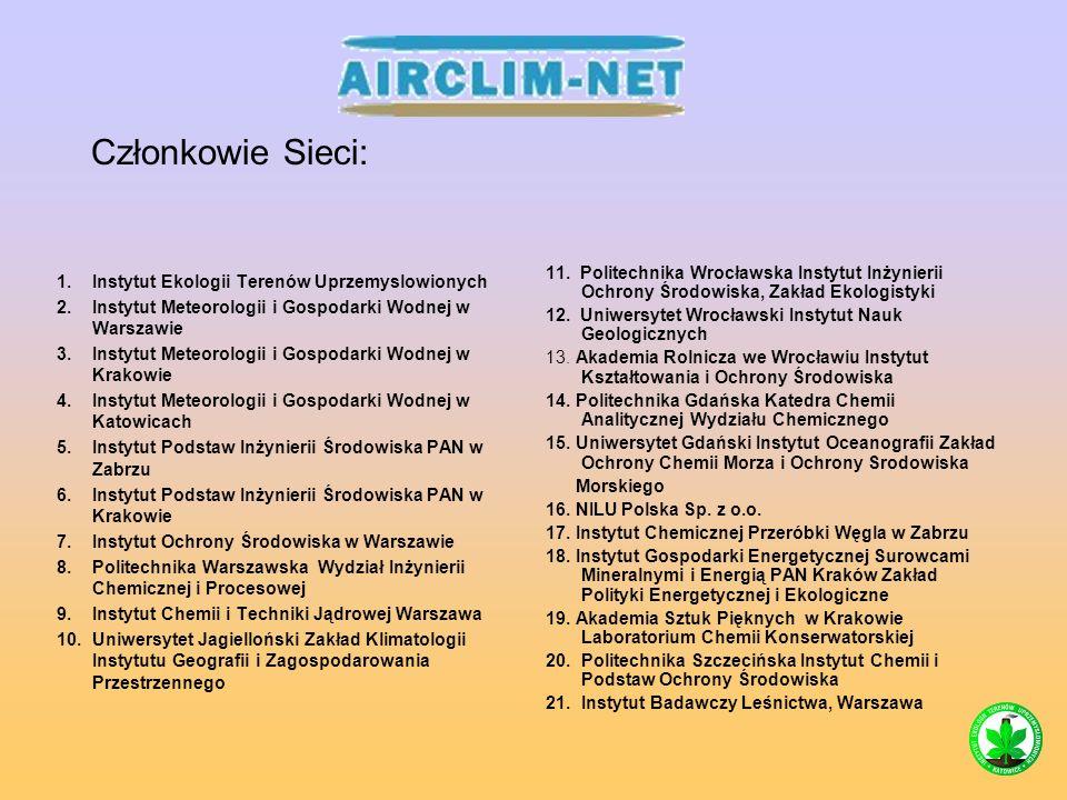 Członkowie Sieci: 1.Instytut Ekologii Terenów Uprzemyslowionych 2.Instytut Meteorologii i Gospodarki Wodnej w Warszawie 3.Instytut Meteorologii i Gosp