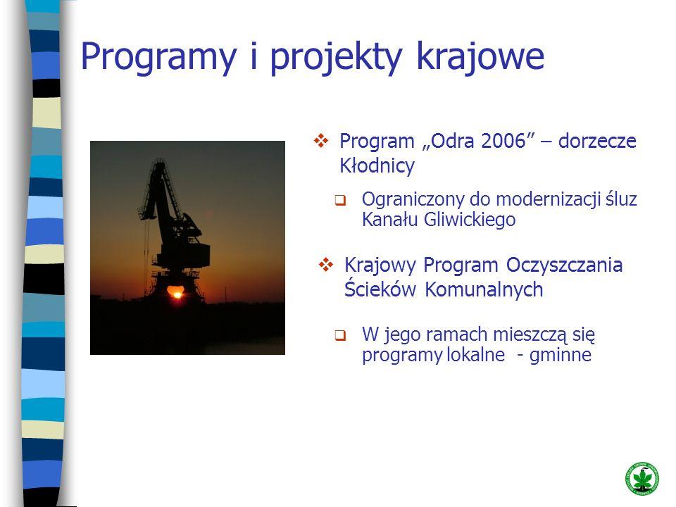 Program Odra 2006 – dorzecze Kłodnicy Programy i projekty krajowe Krajowy Program Oczyszczania Ścieków Komunalnych W jego ramach mieszczą się programy