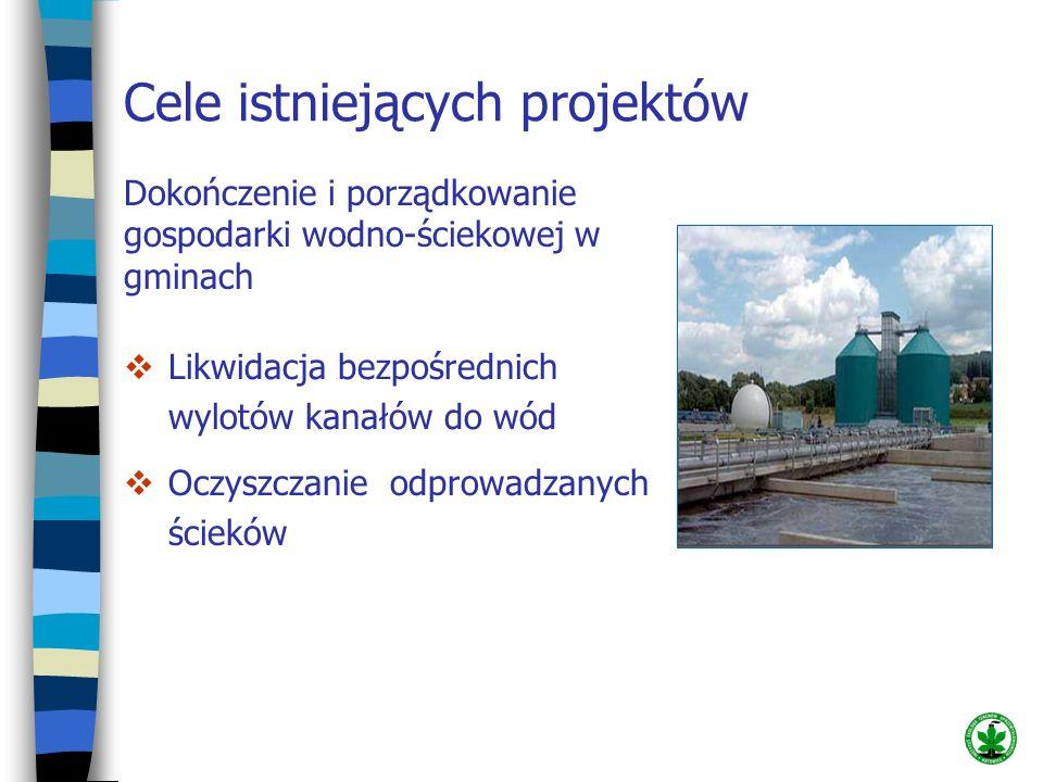 Dokończenie i porządkowanie gospodarki wodno-ściekowej w gminach Cele istniejących projektów Oczyszczanie odprowadzanych ścieków Likwidacja bezpośredn