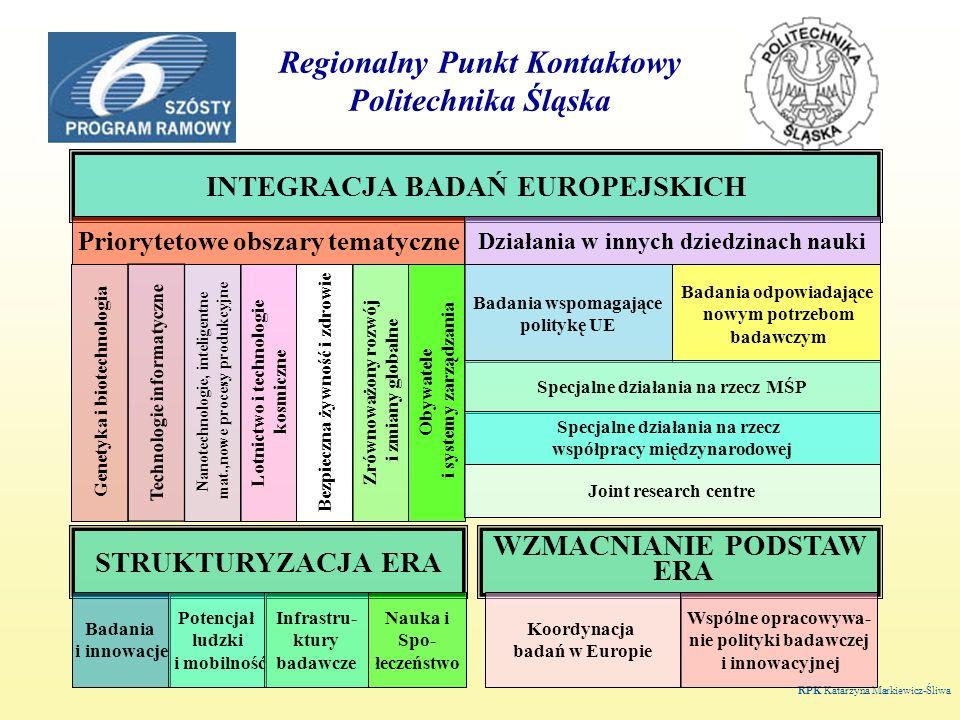 Regionalny Punkt Kontaktowy Politechnika Śląska Return and Reintegration Mechanisms MC European Reintegration Grants jednoroczny grant na prowadzenie prac badawczych dla naukowców z krajów członkowskich lub stowarzyszonych w kraju macierzystym lub europejskim po przynajmniej 2-letnim stypendium w ramach programów ramowych (tematy obu grantów muszą być ze sobą związane) w ciągu 1 roku po jego zakończeniu Wnioski składane najwcześniej w ostatnim roku realizacji wcześniejszego stypendium najpóźniej w 6 miesięcy przed jego końcem jednorazowy grant na pokrycie kosztów naukowych realizowanych badań; nie zawiera wynagrodzenia reintegracja musi obejmować co najmniej dwa lata RPK Katarzyna Markiewicz-Śliwa