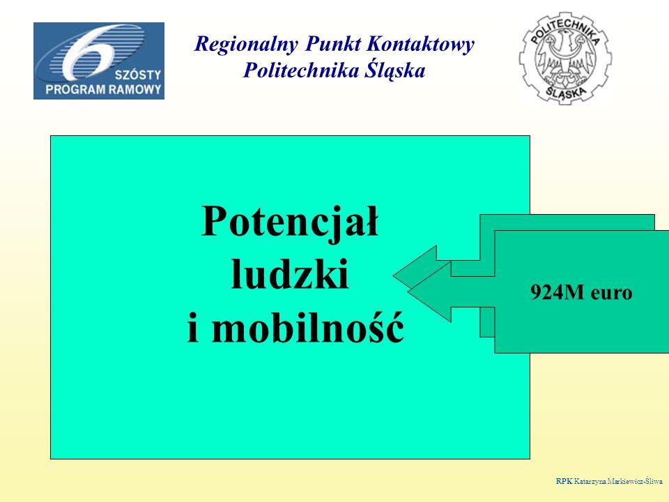 Regionalny Punkt Kontaktowy Politechnika Śląska Return and Reintegration Mechanisms MC International Reintegration Grants 2-letni grant na prowadzenie badań w Europie dla naukowców europejskich po przynajmniej 5-letnim pobycie poza Europą nie wymagane są żadne wcześniejsze pobyty na stypendiach europejskich jednorazowy grant na pokrycie kosztów naukowych realizowanych badań; nie zawiera wynagrodzenia reintegracja musi obejmować co najmniej 3 lata mogą być łączone z innymi akcjami RPK Katarzyna Markiewicz-Śliwa
