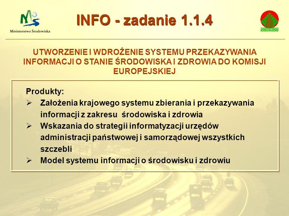 UTWORZENIE I WDROŻENIE SYSTEMU PRZEKAZYWANIA INFORMACJI O STANIE ŚRODOWISKA I ZDROWIA DO KOMISJI EUROPEJSKIEJ INFO - zadanie 1.1.4 Produkty: Założenia