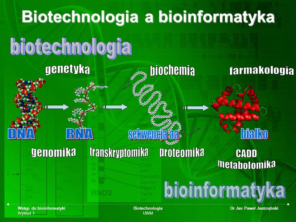 Wstęp do bioinformatyki Wykład 1 Biotechnologia UWM Dr Jan Paweł Jastrzębski Dygresja - Obalanie dogmatów!!.