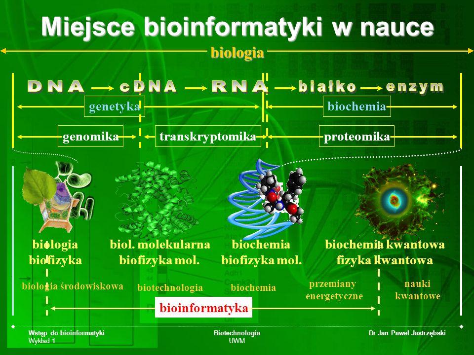 Wstęp do bioinformatyki Wykład 1 Biotechnologia UWM Dr Jan Paweł Jastrzębski Miejsce bioinformatyki w nauce genetykabiochemia genomikatranskryptomikap