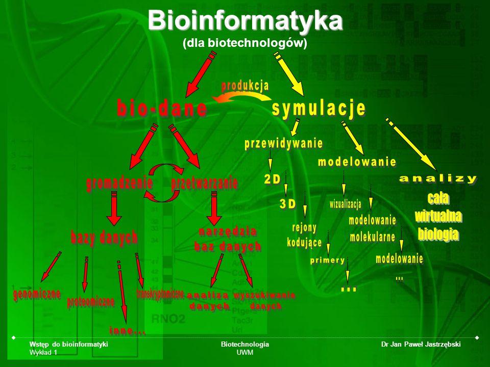 Wstęp do bioinformatyki Wykład 1 Biotechnologia UWM Dr Jan Paweł Jastrzębski NCBI - EBI - DDBJ GenBank There are approximately 85,759,586,764 bases in 82,853,685 sequence records in the traditional GenBank divisions and 108,635,736,141 bases in 27,439,206 sequence records in the WGS division as of February 2008.