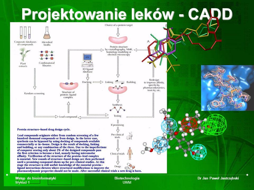 Wstęp do bioinformatyki Wykład 1 Biotechnologia UWM Dr Jan Paweł Jastrzębski Projektowanie leków - CADD