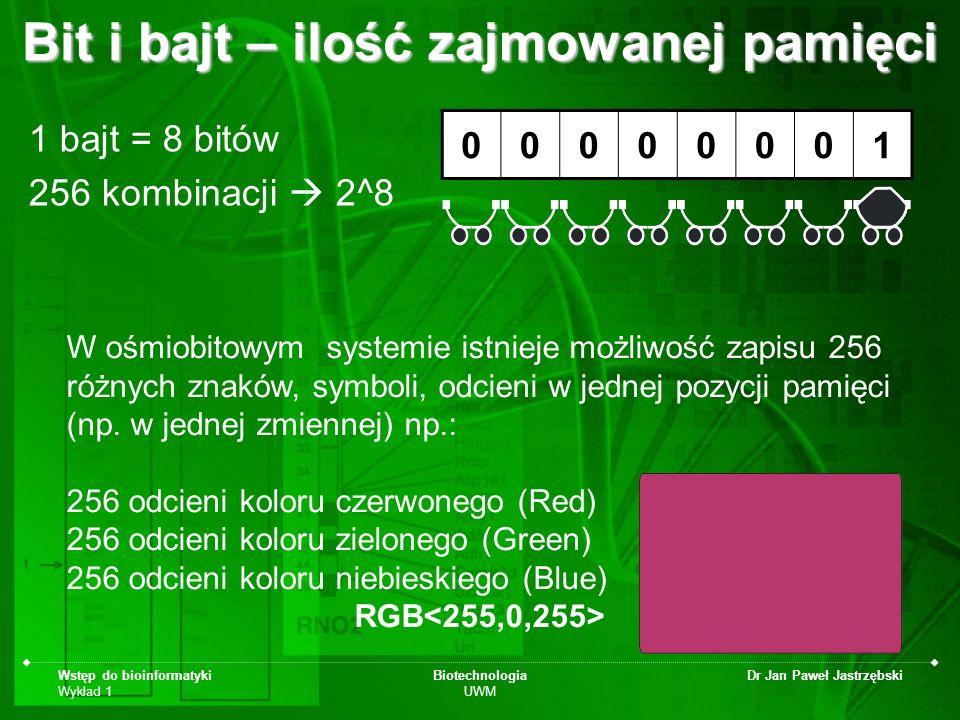 Wstęp do bioinformatyki Wykład 1 Biotechnologia UWM Dr Jan Paweł Jastrzębski Bit i bajt – ilość zajmowanej pamięci 1 bajt = 8 bitów 256 kombinacji 2^8