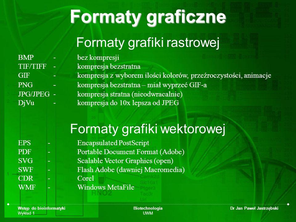 Wstęp do bioinformatyki Wykład 1 Biotechnologia UWM Dr Jan Paweł Jastrzębski Formaty grafiki rastrowej Formaty graficzne BMP-bez kompresji TIF/TIFF-ko